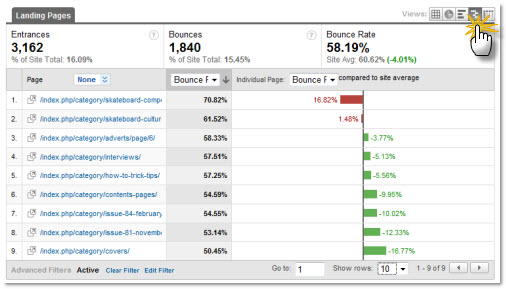 Comparison view in Google Analytics: a powerful way of spotting problems