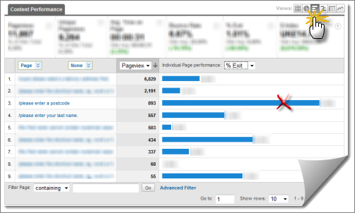 Screen shot showing Google Analytics performance view of exit rate from error
