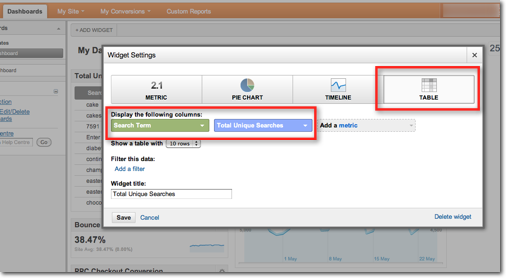 Screen Grab: How to add search terms to Google Analytics dashboard