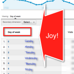 Thumbnail image for Download Custom Report to Compare Days of the Week in Google Analytics