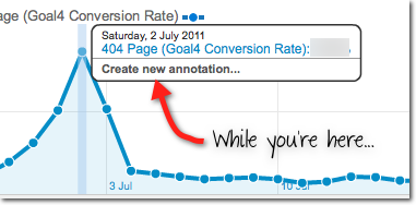 Screenshot: Google Analytics Annotation for Custom Alert