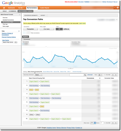 Screenshot: Google Analytics Top Conversion Paths report