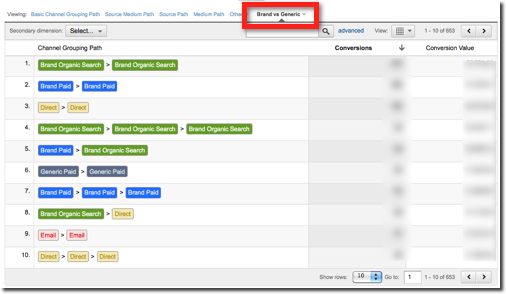 Screenshot: Separate Brand and Generic Search Groups in Top Conversion Paths