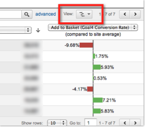 Screenshot: Google Analytics Comparison View