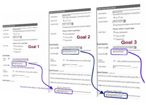 Screeenshot: how to set up Google Analytics goals for horizontal funnel from Lunametrics