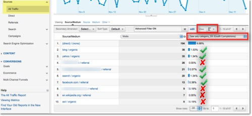 Screenshot: Google Analytics all traffic report in performance view