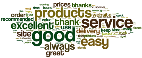 Wordcloud showing positive customer feedback